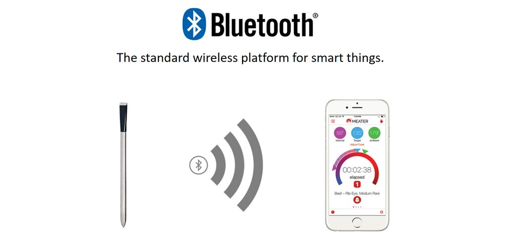 Bluetooth Vs Meater Link Vs Meater Cloud Which Should You Be Using Meater Blog